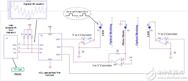 """""""图2.用光电法获取心率数据所需的基本电子线路"""""""