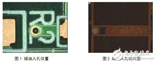 阻焊丝印入孔分析与改善