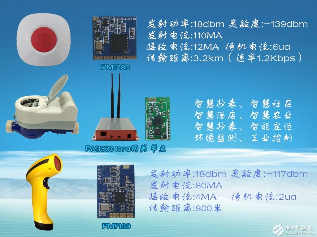 lora、fsk、ook、蓝牙模块、433组网;无线射频模块