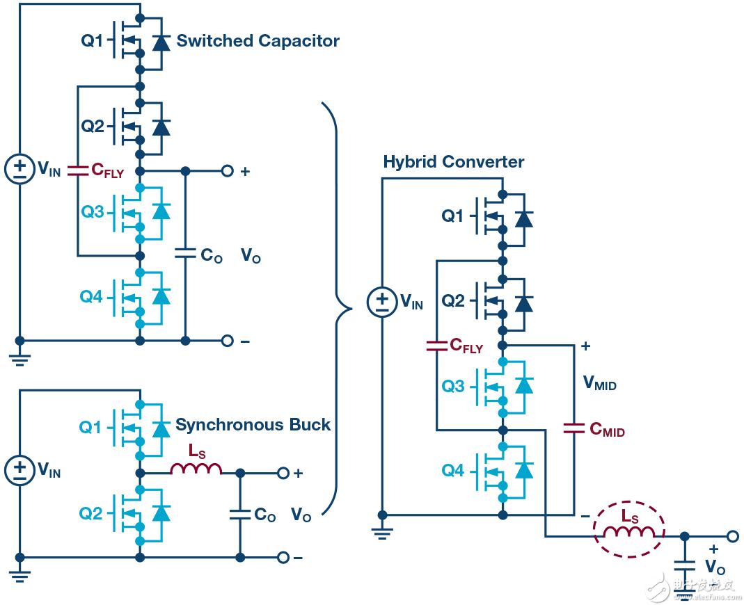 开关电容电路将输入电压降低2倍,然后馈入同步降压转换器.