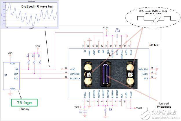 """""""图4.一个高度集成的心率检测传感器模组集成了所有必须的元器件"""""""