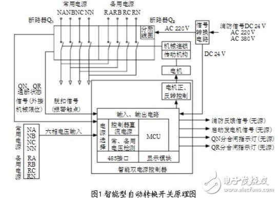 双电源自动转换开关基础知识(工作原理、工作步骤、...