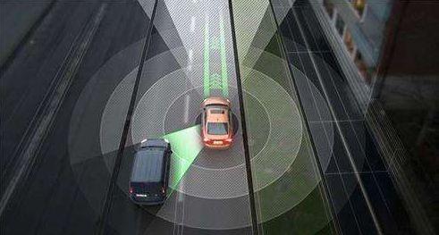 汽车图像传感器OnSemi排名第一,占比超50%