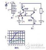 可控硅(晶闸管)原理图及可控硅工作原理分析