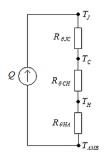 半导体器件产生多少热量以及如何顺利散发热量