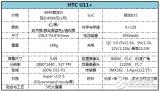 HTC U11+详细评测:相比小米 华为到底贵在...