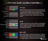 苹果正在研制的Micro LED显示屏到底是什么...