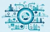 物联网革命:25个海外创新的物联网公司和产品
