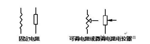 各种电子原件在电路中的作用