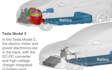 设计和成本优化,汽车企业在电动汽车平台方向