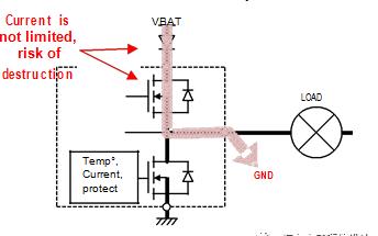 两个MOSFET串联在半桥时,电流的限制很关键