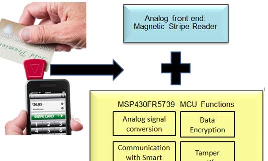 采用MSP430系列设计的移动信用卡读取器