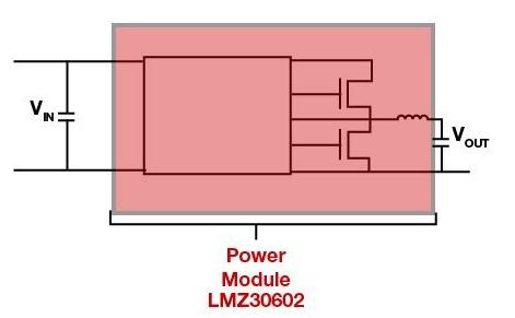 两种能够帮助工程师简化FPGA的电源解决方案
