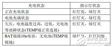 tp4056充电保护电路图(八款tp4056锂电池充电电路详解)