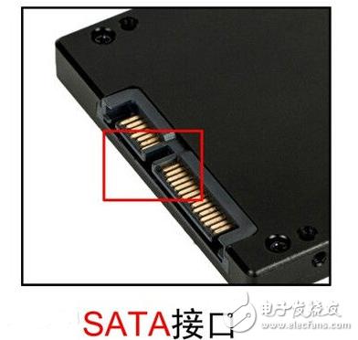 sata接口分几种_sata接口分类