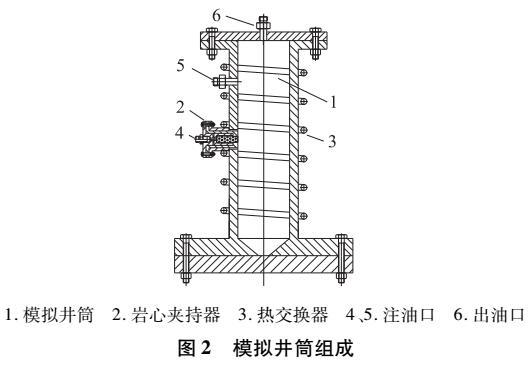 井下环境模拟装置液压系统设计