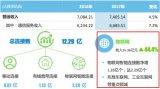 中国移动物联网每连接收入下滑超30%