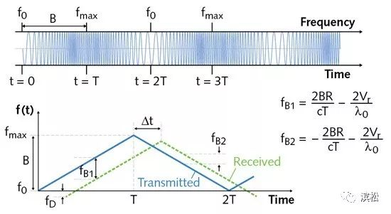 2次元测量角度步骤图