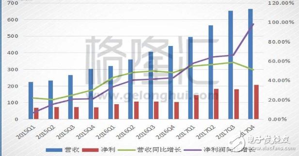 腾讯第一大股东减持_腾讯市值两天蒸发510亿美元