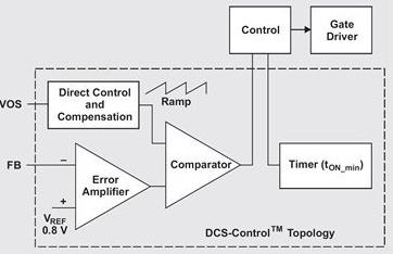 高效低纹波如何提供无缝PWM省电转换