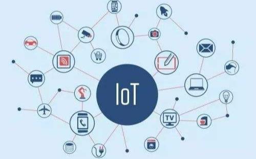 物联网应用商机及市场开发