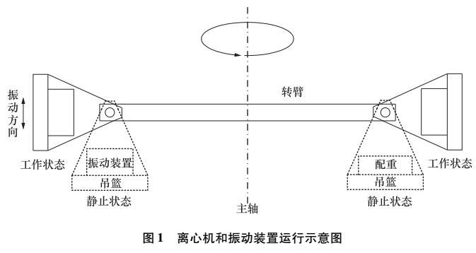 电液伺服振动装置液压系统框架
