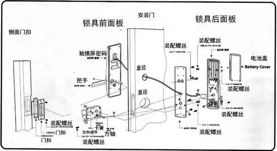 C的选择要综合考虑。 设载波频率fo=400kHz,为了保证绝大部分信号能量传输到接收端,取L=33.7H?C1=0.047F。 2.2 电流监视技术 为了防止通信线路的人为破坏和电磁执行器因某种原因造成流过电磁线圈的电流过大而烧毁线圈,本文在智能密码锁设计中采用电流监视技术。 2.3数据通讯与预处理技术 智能监控器接收锁具发来的状态信息(其中包括锁具的开启、关闭、第一次密码错、第二次密码错、第三次密码错等)、流过电磁执行器线圈的电流值,并读取该时刻通讯线路的供电电流值,三者结合起来构成一个数据块,其中