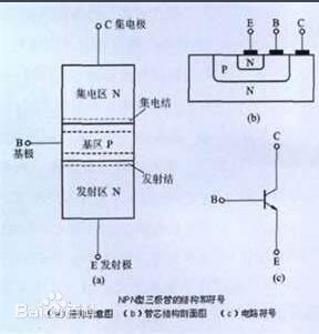 双极性晶体管的结构