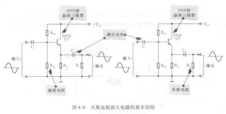 什么是共集电极电路_共集电极放大电路计算与分析