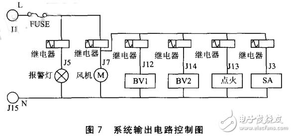 燃气电子控制器电路图大全(吸阀安全型燃气/自动燃气控制器)