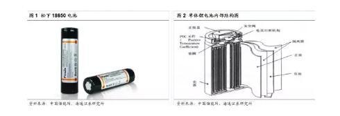 特斯拉电池保修多久_免费更换吗