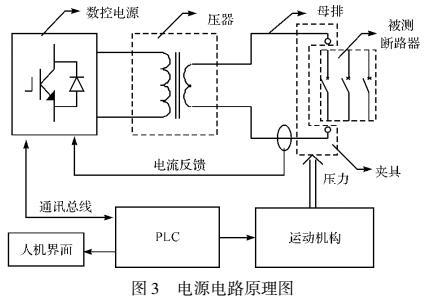 低压断路器大电流检测试验设备研究