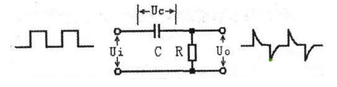 rc微分电路的结构特点及原理