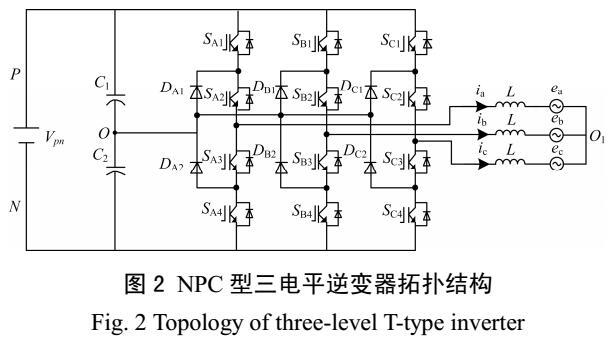 NPC型三电平永磁同步风力发电并网逆变器满足低电压穿越