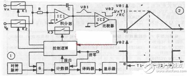 数字万用表电路图大全(模数转换电路/显示驱动电路)