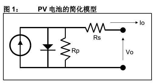 AN1444 - 并网太阳能微型逆变器参考设计