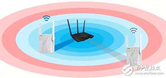 专治WiFi死角,腾达双频WiFi信号放大器A18来袭