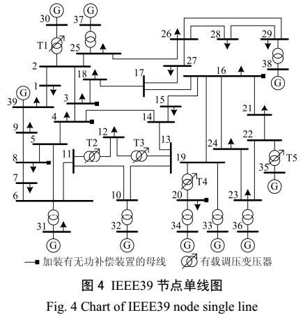 一种高维多目标电力系统无功优化模型