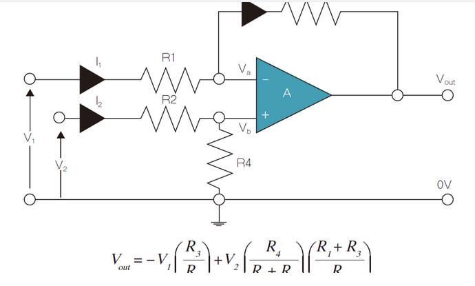 通过高精度匹配电阻传递的数字信号也使输出模拟信号...