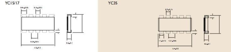 一文看懂排阻封装尺寸及命名方法