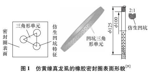 仿生技术在液压系统中应用