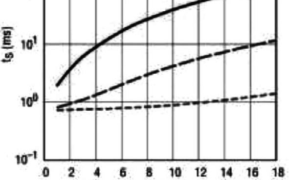 测量多种温度传感器及数字方式输出应用方案