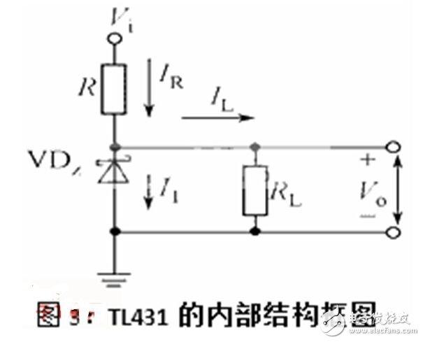 常用基准稳压电源产生办法有哪些?