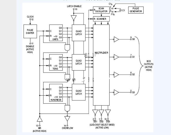 cd4553中文资料汇总(cd4553引脚图真值表_时序图及应用电路)