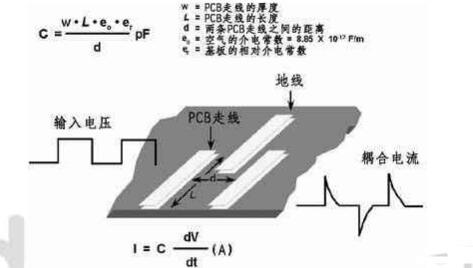 寄生电感怎么产生的_寄生电感产生原因是什么