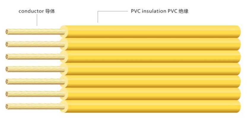 一文看懂ffc排线跟fpc排线区别