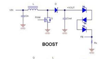 一文读懂LED供电的四种常用拓扑方案