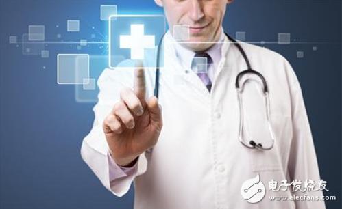 互联网+物联网移动医疗行业四大现状趋势分析