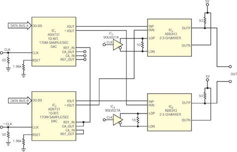 两个DAC交错接入一个单元,可以有效地使一个DAC的采样速率增加一倍