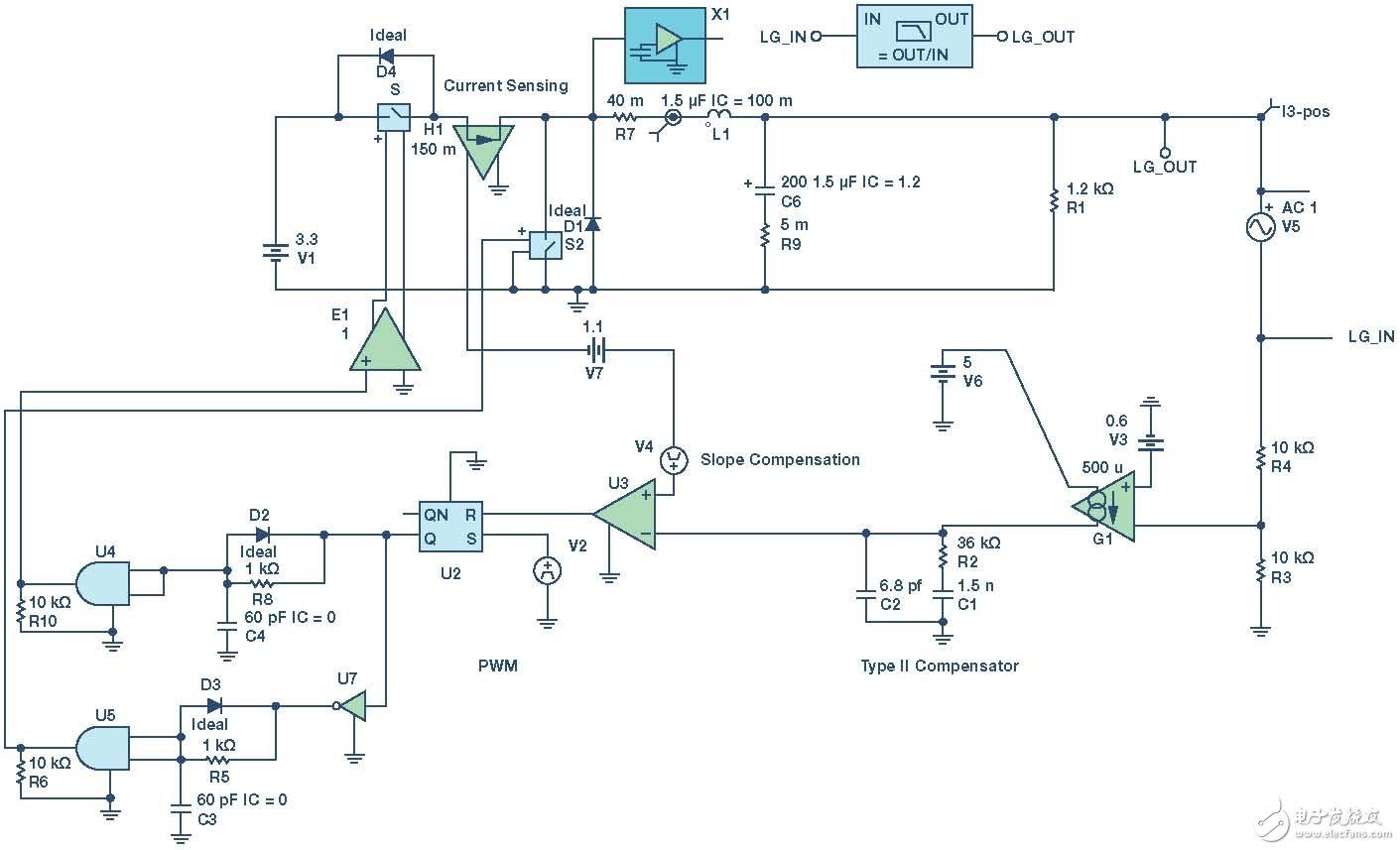 DC-DC转换器的平均小信号数学建模及环路补偿设计